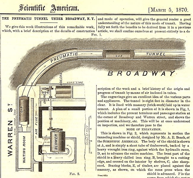 The 1870 Beach Subway System in New York City