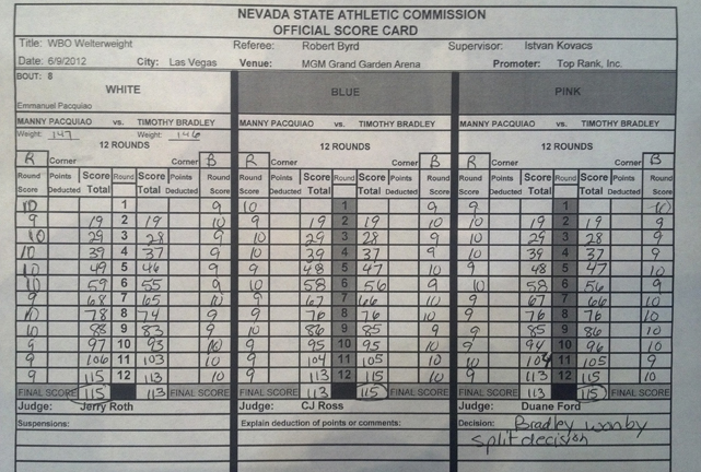 The Pacquaio-Bradley judges' scorecard